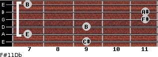 F#11/Db for guitar on frets 9, 7, 9, 11, 11, 7