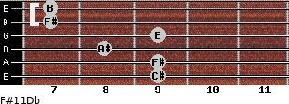 F#11/Db for guitar on frets 9, 9, 8, 9, 7, 7