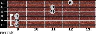 F#11/Db for guitar on frets 9, 9, 9, 11, 11, 12