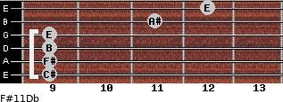 F#11/Db for guitar on frets 9, 9, 9, 9, 11, 12