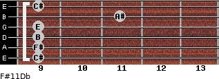 F#11/Db for guitar on frets 9, 9, 9, 9, 11, 9