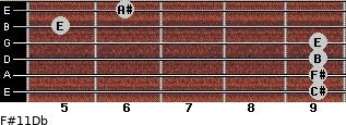 F#11/Db for guitar on frets 9, 9, 9, 9, 5, 6