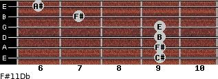 F#11/Db for guitar on frets 9, 9, 9, 9, 7, 6