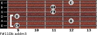 F#11/Db add(m3) guitar chord