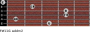 F#11/G add(m2) for guitar on frets 3, 1, 4, 4, 2, 0