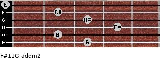 F#11/G add(m2) for guitar on frets 3, 2, 4, 3, 2, 0