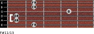 F#11/13 for guitar on frets 2, 1, 1, 4, 2, 2