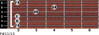 F#11/13 for guitar on frets 2, 2, 2, 3, 4, 2