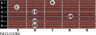 F#11/13/Bb for guitar on frets 6, 6, 8, 6, 5, 7