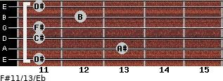 F#11/13/Eb for guitar on frets 11, 13, 11, 11, 12, 11