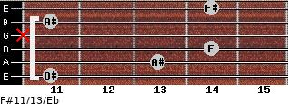 F#11/13/Eb for guitar on frets 11, 13, 14, x, 11, 14