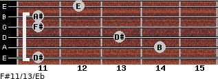 F#11/13/Eb for guitar on frets 11, 14, 13, 11, 11, 12