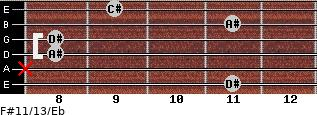 F#11/13/Eb for guitar on frets 11, x, 8, 8, 11, 9