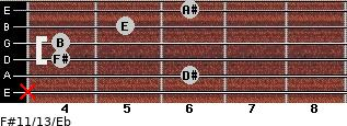 F#11/13/Eb for guitar on frets x, 6, 4, 4, 5, 6