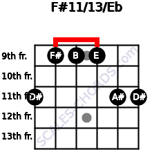 F#11/13/Eb for guitar on frets 11, 9, 9, 9, 11, 11