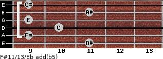 F#11/13/Eb add(b5) guitar chord