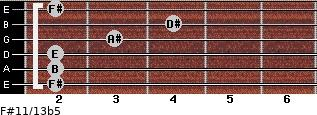 F#11/13b5 for guitar on frets 2, 2, 2, 3, 4, 2