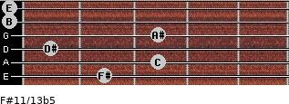 F#11/13b5 for guitar on frets 2, 3, 1, 3, 0, 0