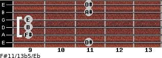 F#11/13b5/Eb for guitar on frets 11, 9, 9, 9, 11, 11