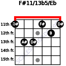 F#11/13b5/Eb for guitar on frets 11, 13, 13, 11, 12, 11
