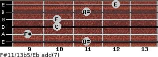 F#11/13b5/Eb add(7) guitar chord