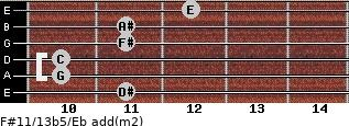 F#11/13b5/Eb add(m2) guitar chord