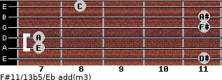 F#11/13b5/Eb add(m3) guitar chord