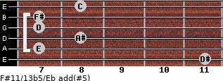 F#11/13b5/Eb add(#5) guitar chord