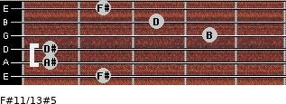 F#11/13#5 for guitar on frets 2, 1, 1, 4, 3, 2