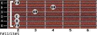 F#11/13#5 for guitar on frets 2, 2, 2, 3, 4, 2