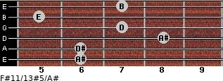 F#11/13#5/A# for guitar on frets 6, 6, 8, 7, 5, 7