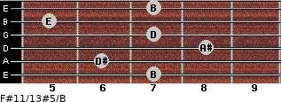 F#11/13#5/B for guitar on frets 7, 6, 8, 7, 5, 7