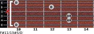 F#11/13#5/D for guitar on frets 10, 13, 13, x, 12, 10