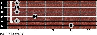 F#11/13#5/D for guitar on frets 10, 7, 8, 7, 7, 7