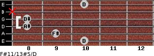 F#11/13#5/D for guitar on frets 10, 9, 8, 8, x, 10