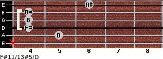 F#11/13#5/D for guitar on frets x, 5, 4, 4, 4, 6