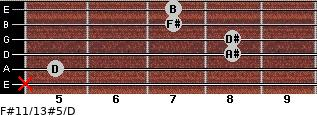 F#11/13#5/D for guitar on frets x, 5, 8, 8, 7, 7