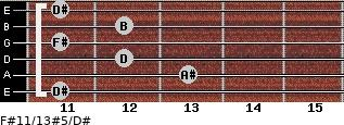 F#11/13#5/D# for guitar on frets 11, 13, 12, 11, 12, 11