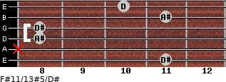 F#11/13#5/D# for guitar on frets 11, x, 8, 8, 11, 10