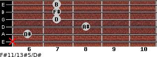 F#11/13#5/D# for guitar on frets x, 6, 8, 7, 7, 7
