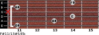 F#11/13#5/Eb for guitar on frets 11, 13, 14, x, 11, 14