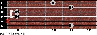 F#11/13#5/Eb for guitar on frets 11, x, 8, 8, 11, 10