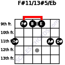 F#11/13#5/Eb for guitar on frets 11, 9, 9, 9, 11, 11