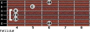 F#11/A# for guitar on frets 6, 4, 4, 4, 5, 6