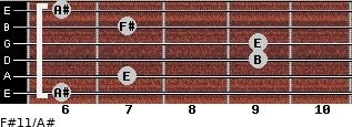 F#11/A# for guitar on frets 6, 7, 9, 9, 7, 6