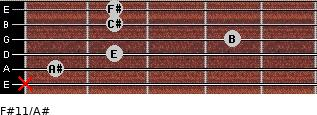 F#11/A# for guitar on frets x, 1, 2, 4, 2, 2