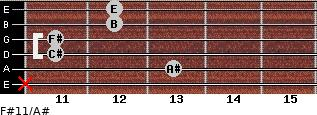 F#11/A# for guitar on frets x, 13, 11, 11, 12, 12