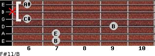 F#11/B for guitar on frets 7, 7, 9, 6, x, 6