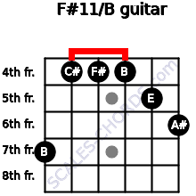 F#11/B for guitar on frets 7, 4, 4, 4, 5, 6