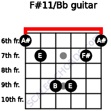 F#11/Bb for guitar on frets 6, 7, 9, 9, 7, 6